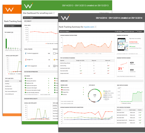 WebCEO Dashboard